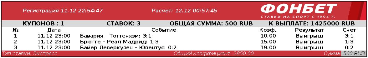 Фонбет 19. 12. 12