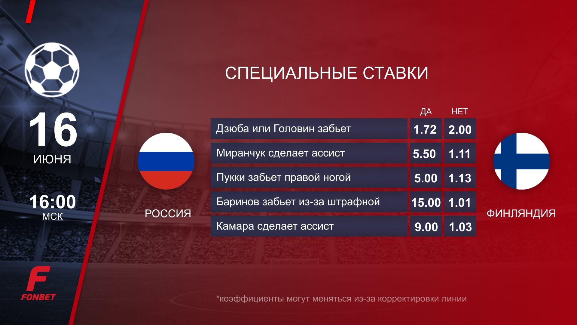 фонбет статистика на футбол